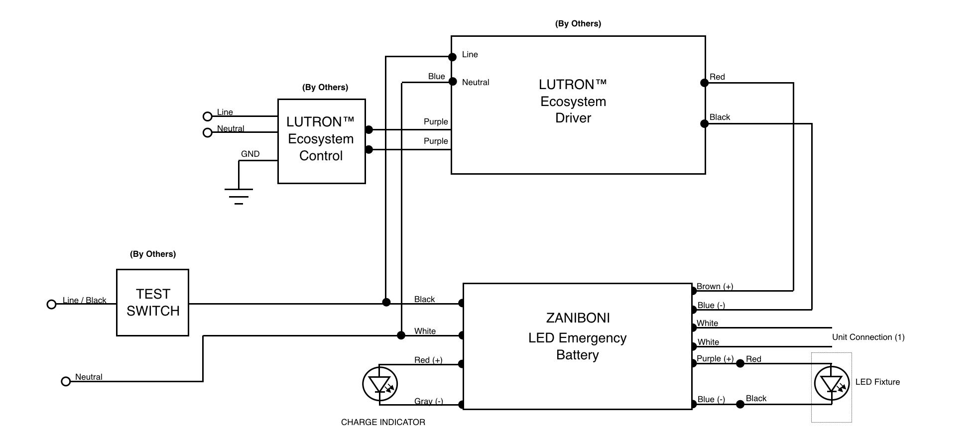 Lutron Wiring Diagram from portal.zanibonilighting.com