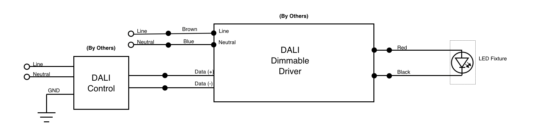 Lutron 0 10v Dimmer Switch Wiring Diagram